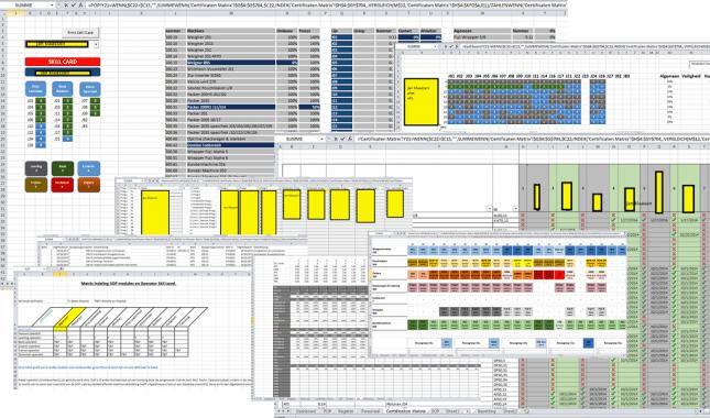 Situatie voor het gebruik van AG5 Skills Management Software