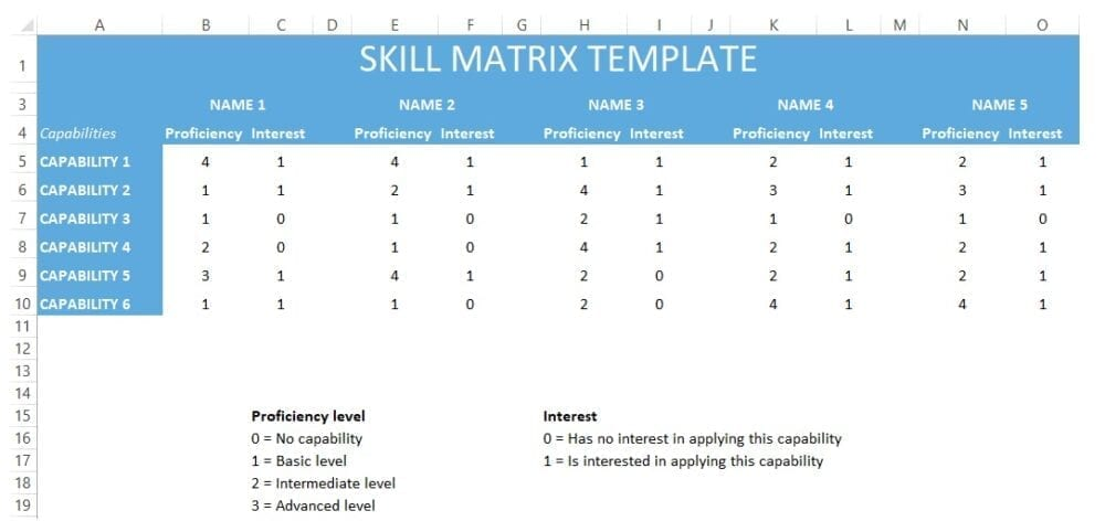 5 Free Skills Matrix Templates: Excel + PDF Downloads | AG5