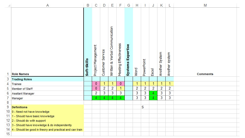 competentie matrix excel